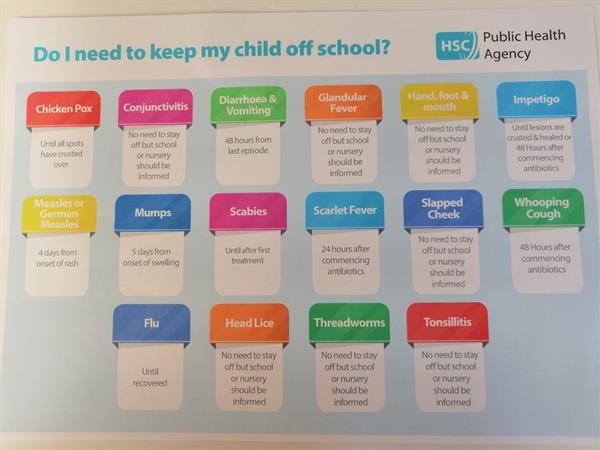 Do I need to keep my child off school?